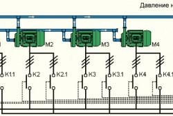 Применение ИБП позволит повысить надежность каскадных систем стабилизации давления насосных станций
